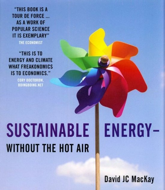 Sustainable energy poster
