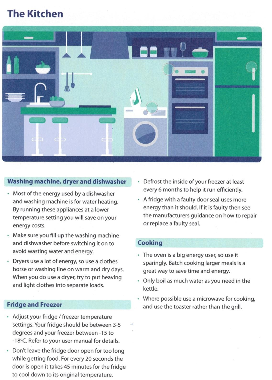 tips to save energy in the kitchen