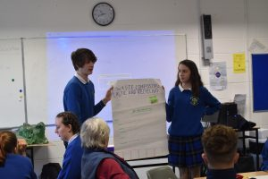 Students presenting their ideas for the project