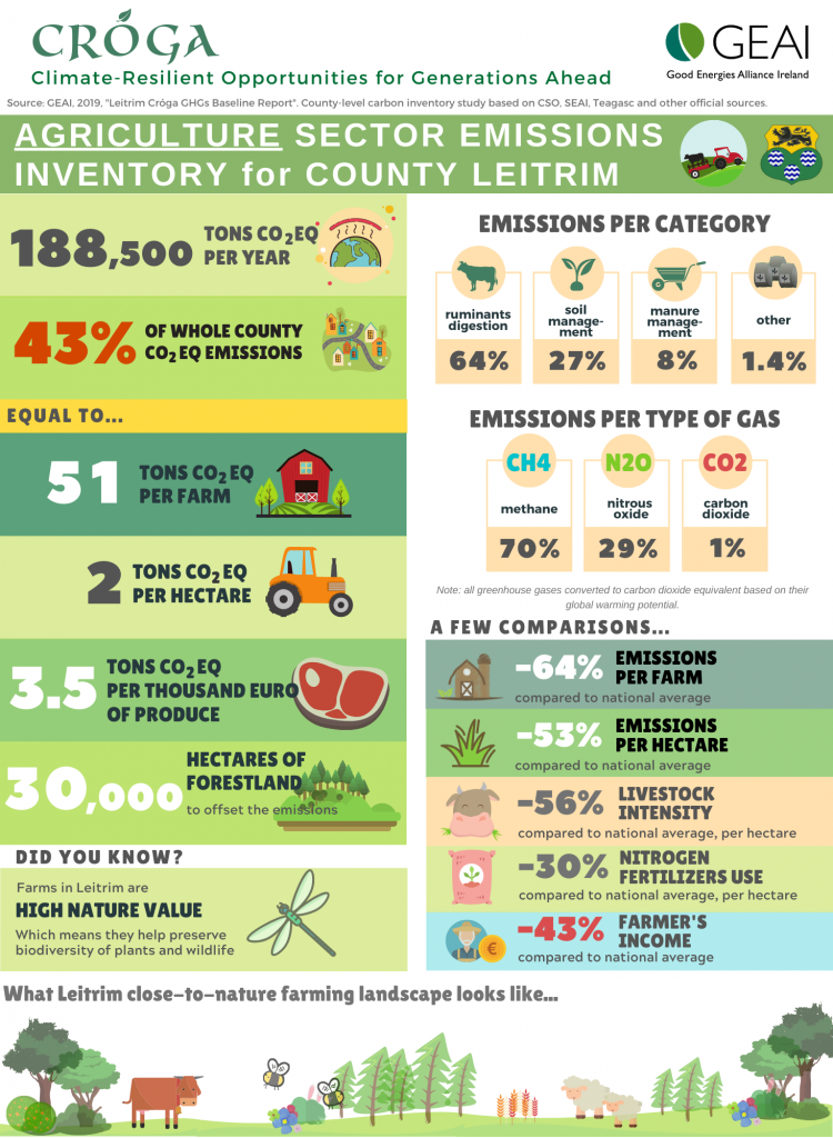 agriculture-infographic